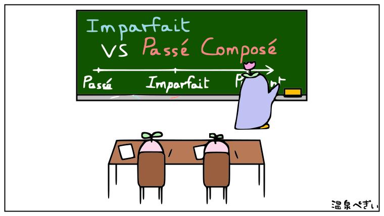 フランス語 過去 形
